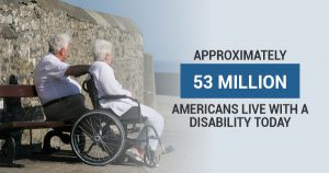 approximately 53 million Americans live with a disability