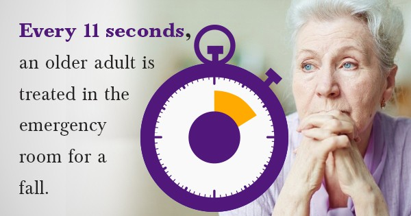 every 11 seconds, an older adult is treated in the emergency room for a fall